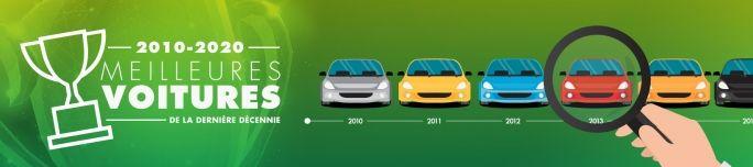 Meilleures voitures de la dernière décennie